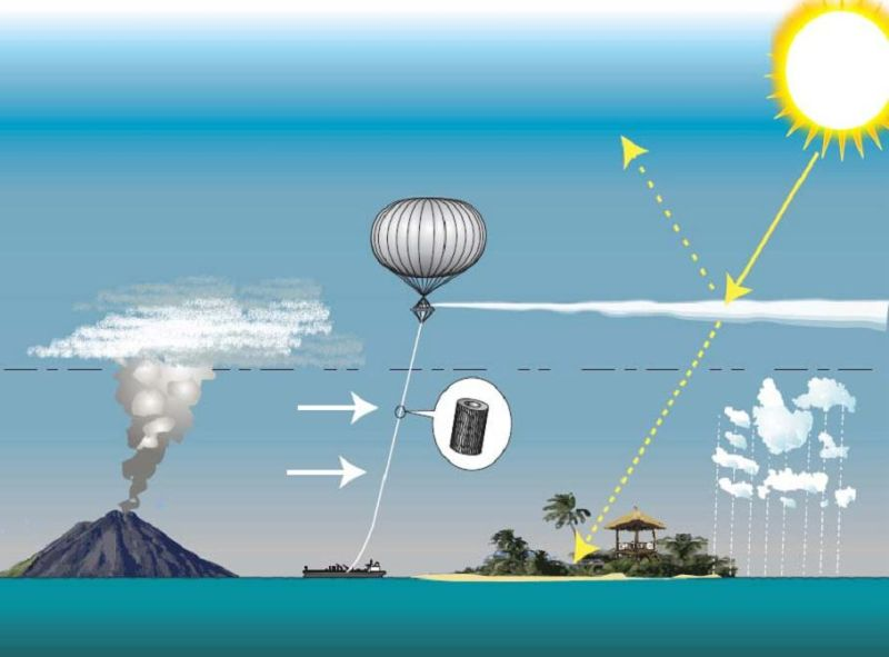 geoengineering_solar radiation management_chemtrails_