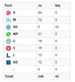 återkalla_svenska medborgarskap_sverigedemokraterna
