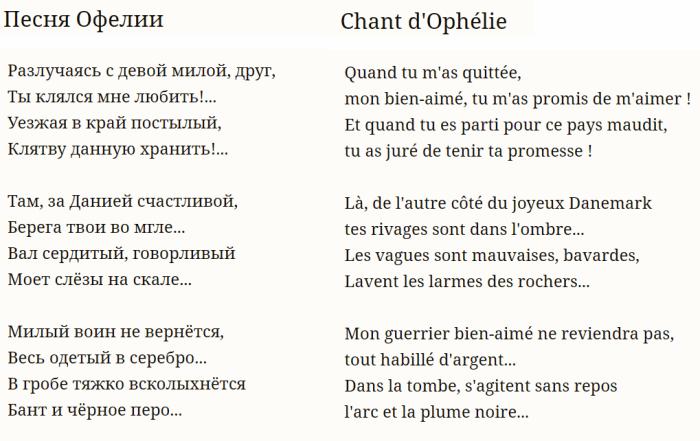 14b. Texte d'A. Blok Chant d'Ophélie