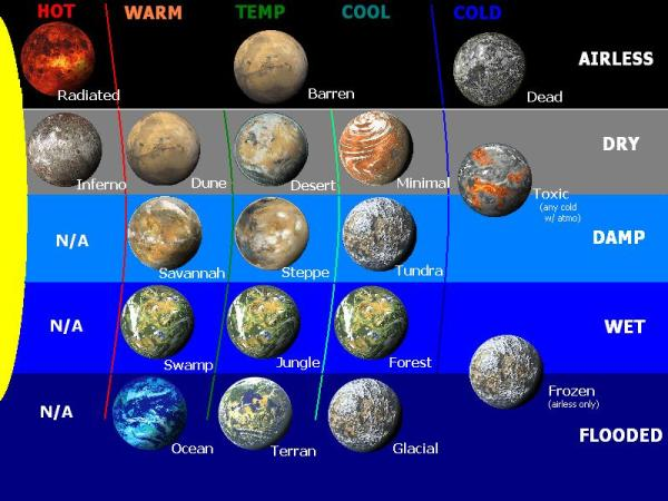 Types of Planets page 2 Pics about space