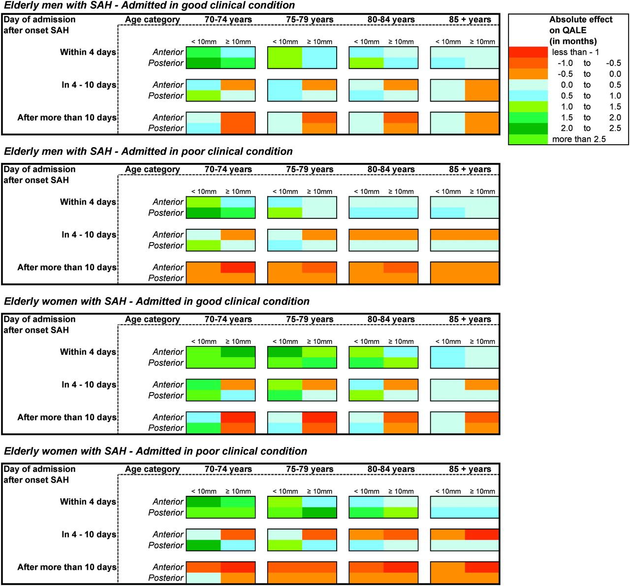Importance Of Binomial Probability Binomial Distribution