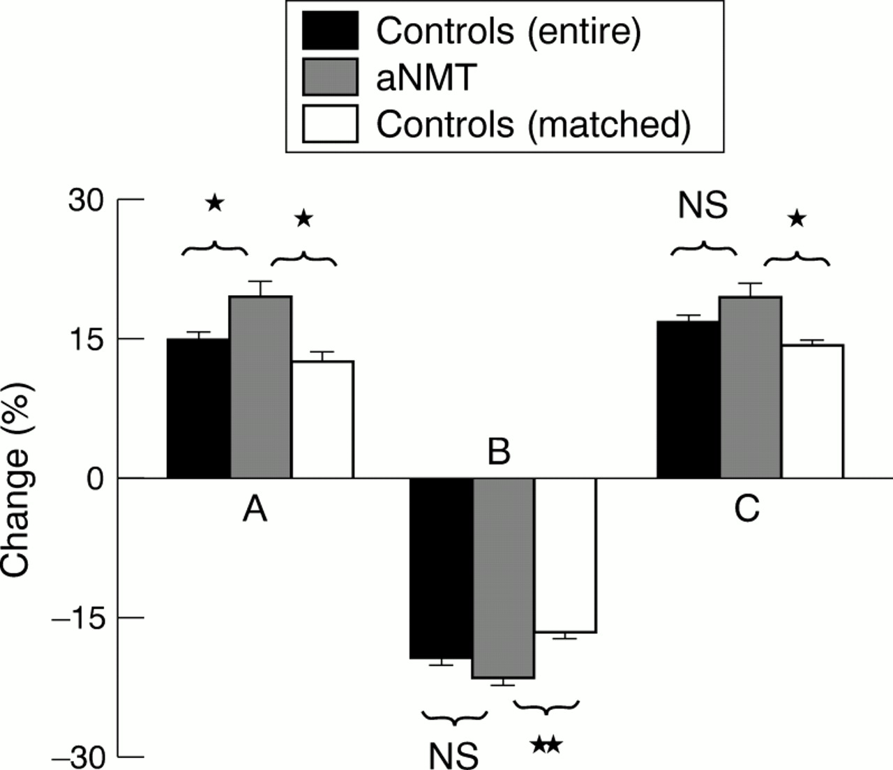 Excitability Properties Of Motor Axons In Patients With Spontaneous Motor Unit Activity