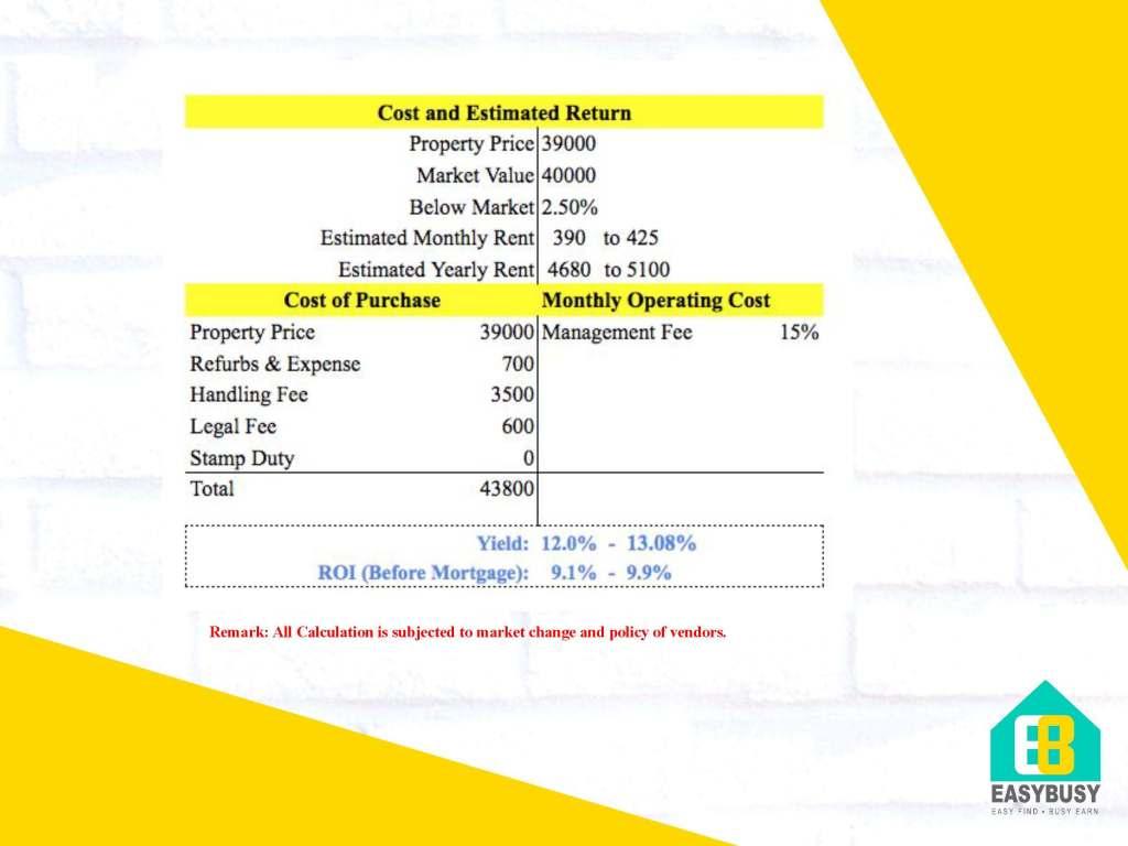 20200720-1-Cost & Estimated Return of UK property Investment | JiaYu