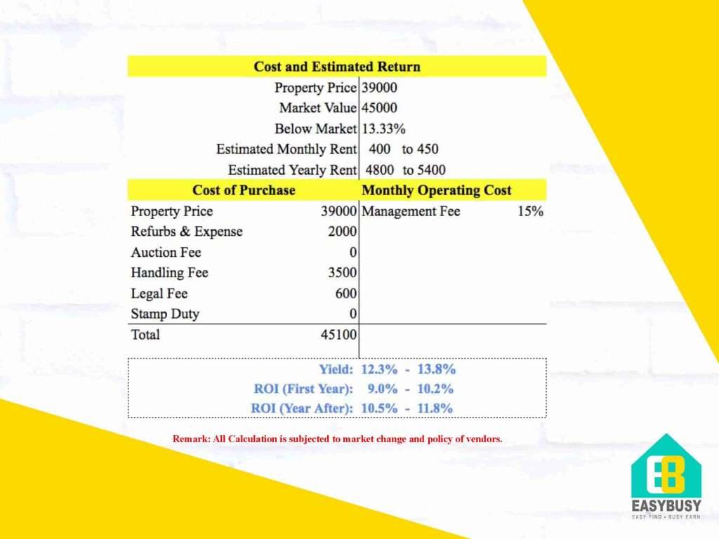 20200725   Cost & Estimated Return of UK Property Investment   JiaYu