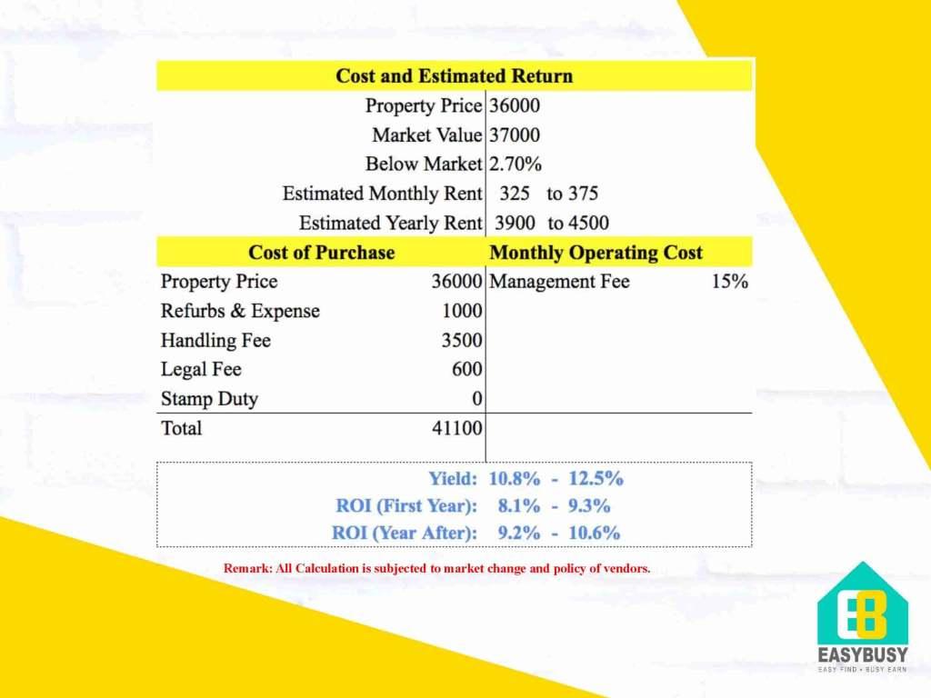 20200728 | Cost & Estimated Return of UK Property Investment | JiaYu