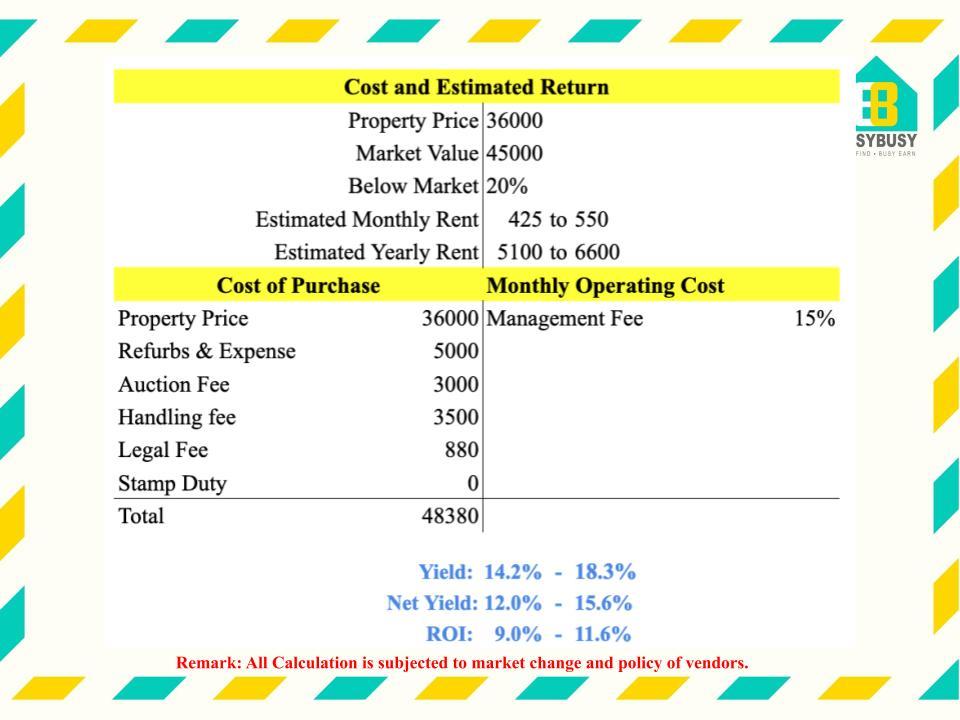20201016-1 | Cost & Estimated Return of UK Property Investment | JiaYu