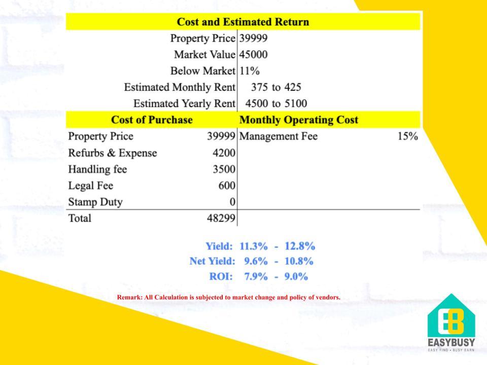 20200812-2   Cost & Estimated Return of UK Property Investment   JiaYu