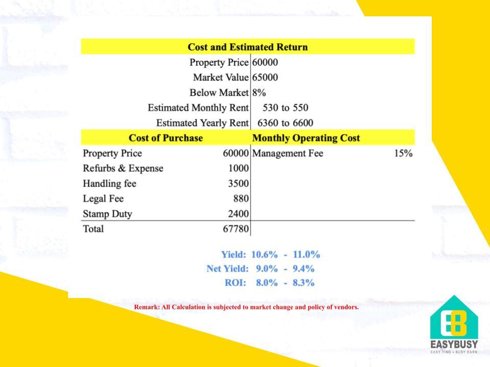 20200908 | Cost & Estimated Return of UK Property Investment | JiaYu
