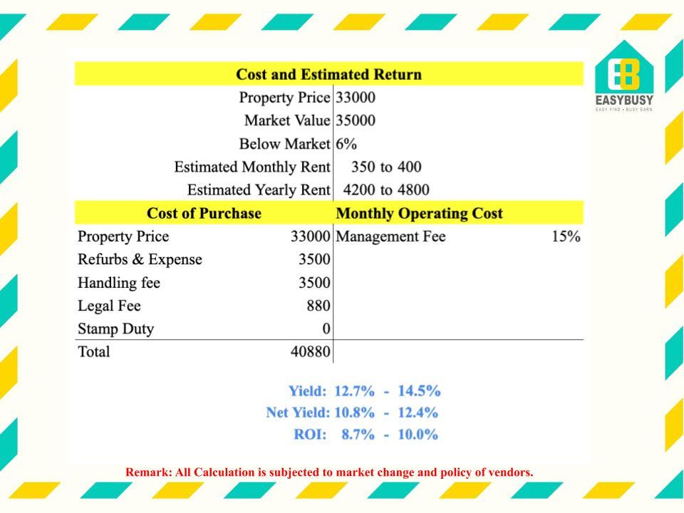 20200922 | Cost & Estimated Return of UK Property Investment | JiaYu