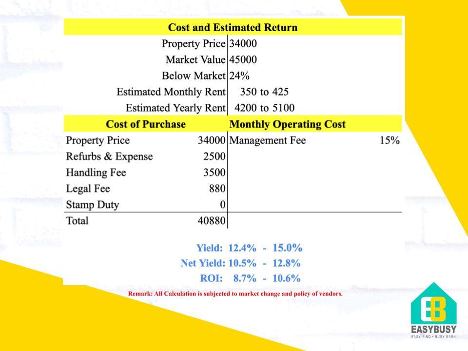 20200905   Cost & Estimated Return of UK Property Investment   JiaYu