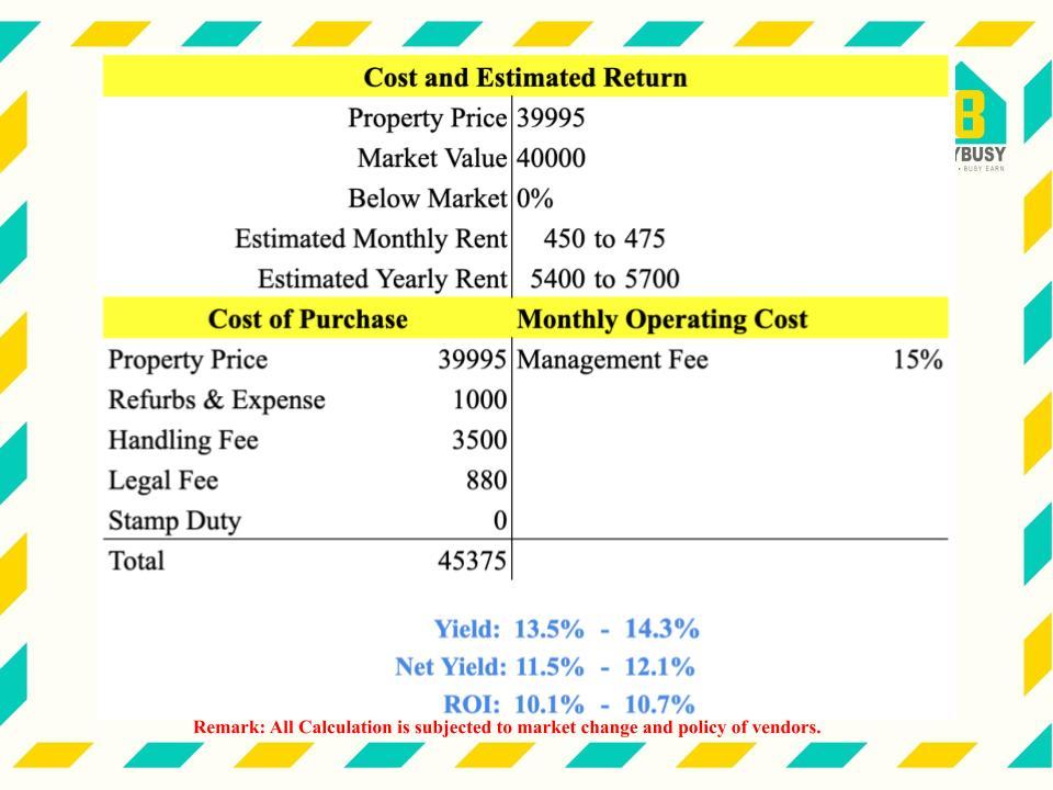 20201120   Cost & Estimated Return of UK Property Investment   JiaYu