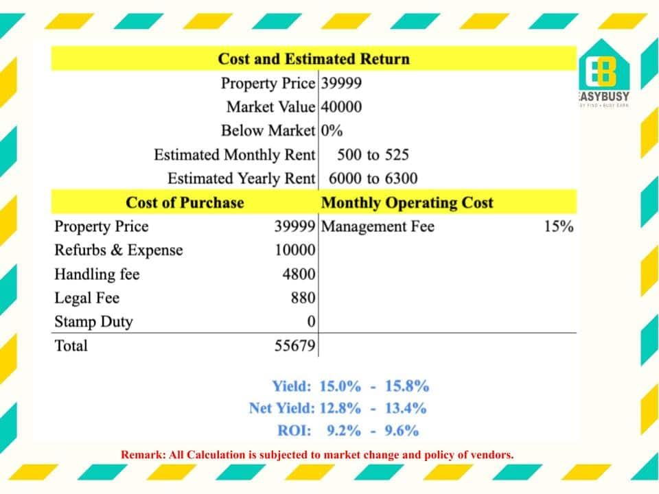 20201123 | Cost & Estimated Return of UK Property Investment | JiaYu