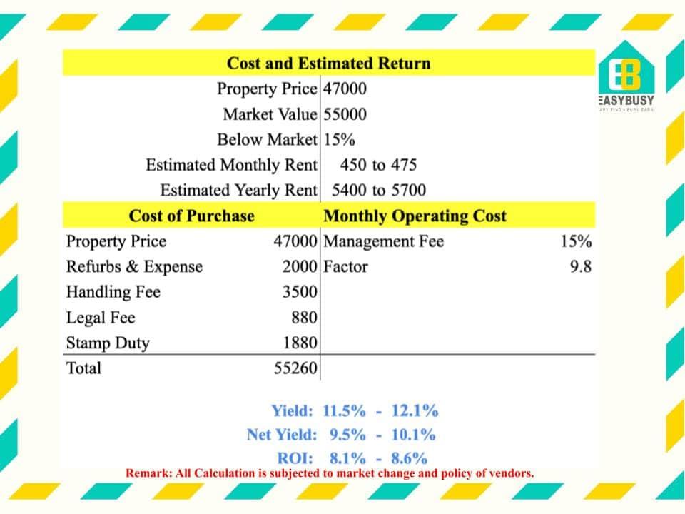 20201126 | Transaction Record of UK Property Investment | JiaYu
