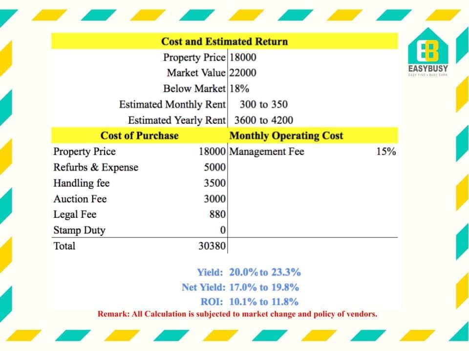 20201201 | Cost & Estimated Return of UK Property Investment | JiaYu