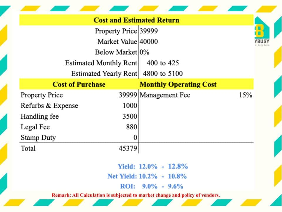 20201124   Cost & Estimated Return of UK Property Investment   JiaYu