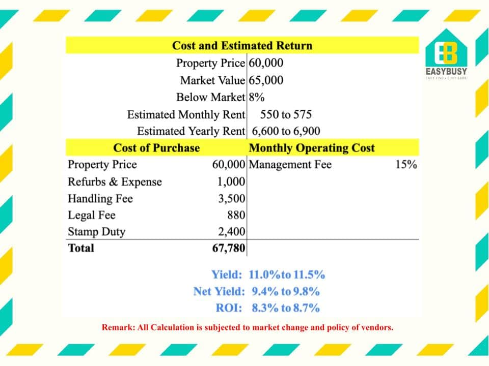 20201218 | Cost & Estimated Return of UK Property Investment | JiaYu