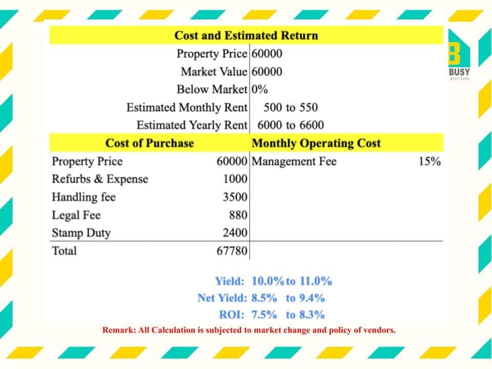 20201210 | Cost & Estimated Return of UK Property Investment | JiaYu