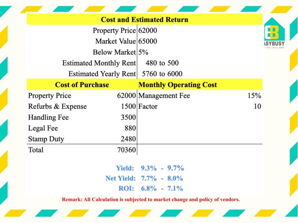 20201207 | Cost & Estimated Return of UK Property Investment | JiaYu