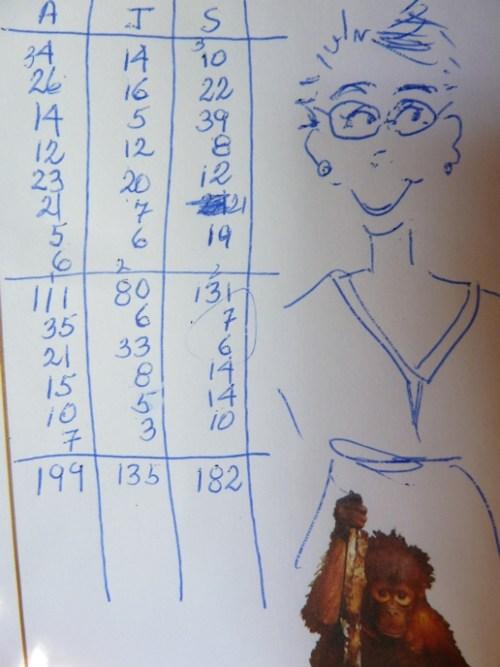 Scrabble score card with doodle portrait
