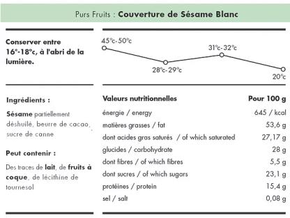 sesame ingredients