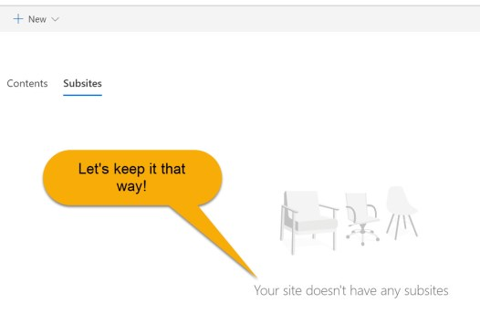 Your site doesn't have any subsites