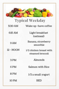 JoAnn's Food Bites Weekday Eating Schedule