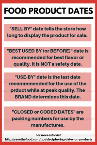 know food product dates to avoid food waste