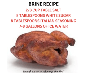 brine recipe with cooked turkey image