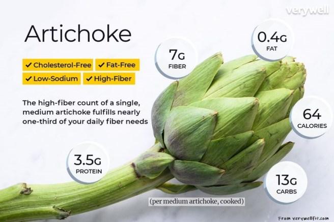 nutrients of artichokes