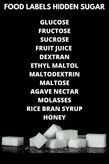 food labels hidden sugars