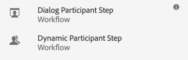 Participant steps