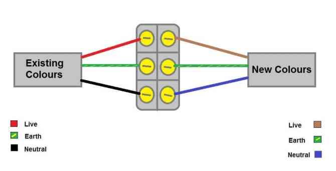 satellite tv cable diagram  block and schematic diagrams •