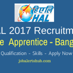 HAL 2017 Recruitment | Trade Apprentice | 10th | Apply Now