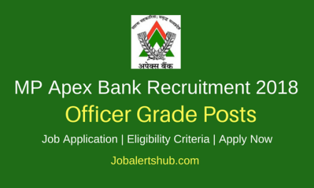 MP Rajya Sahakari Bank 2018 Manager, Dy & Asst Manager Posts – 22 Vacancies | Any Degree, PG, CA, CFA | Apply Now