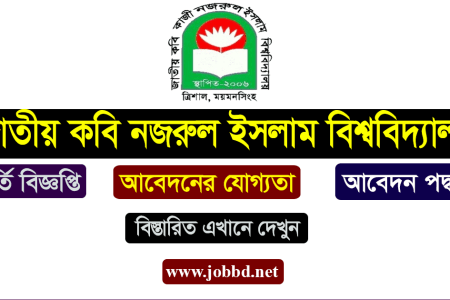 JKKNIU Admission Circular 2018-19 Apply Process | www.jkkniu.edu.bd
