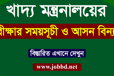 Ministry of Food Exam Date 2021 & Seat Plan  | www.mofood.gov.bd