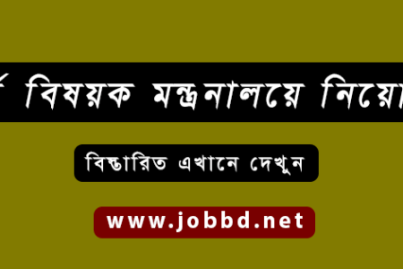 Ministry of Religious Affairs Job Circular 2021 – www.mora.gov.bd