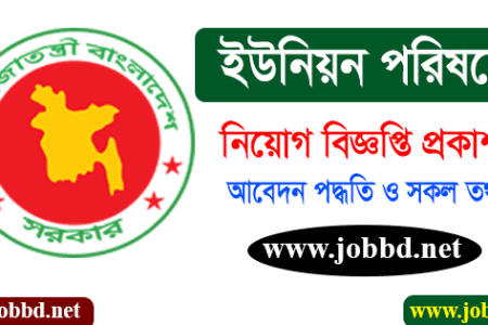 Union Parishad Job Circular 2021 Application Form