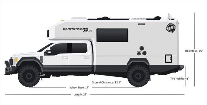 Earthroamer XV-LTS Expedition Vehicle