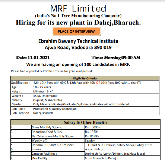 10th 12th And Pass Campus Interview For MRF Limited