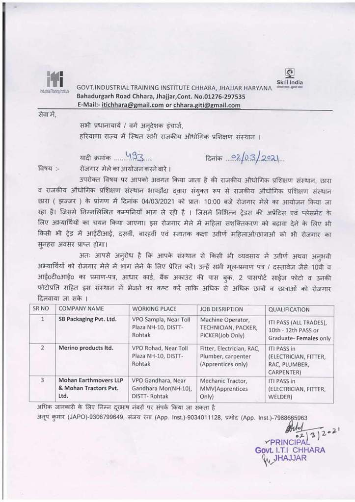 ITI Campus Placement Govt ITI Chhara Jhajjar