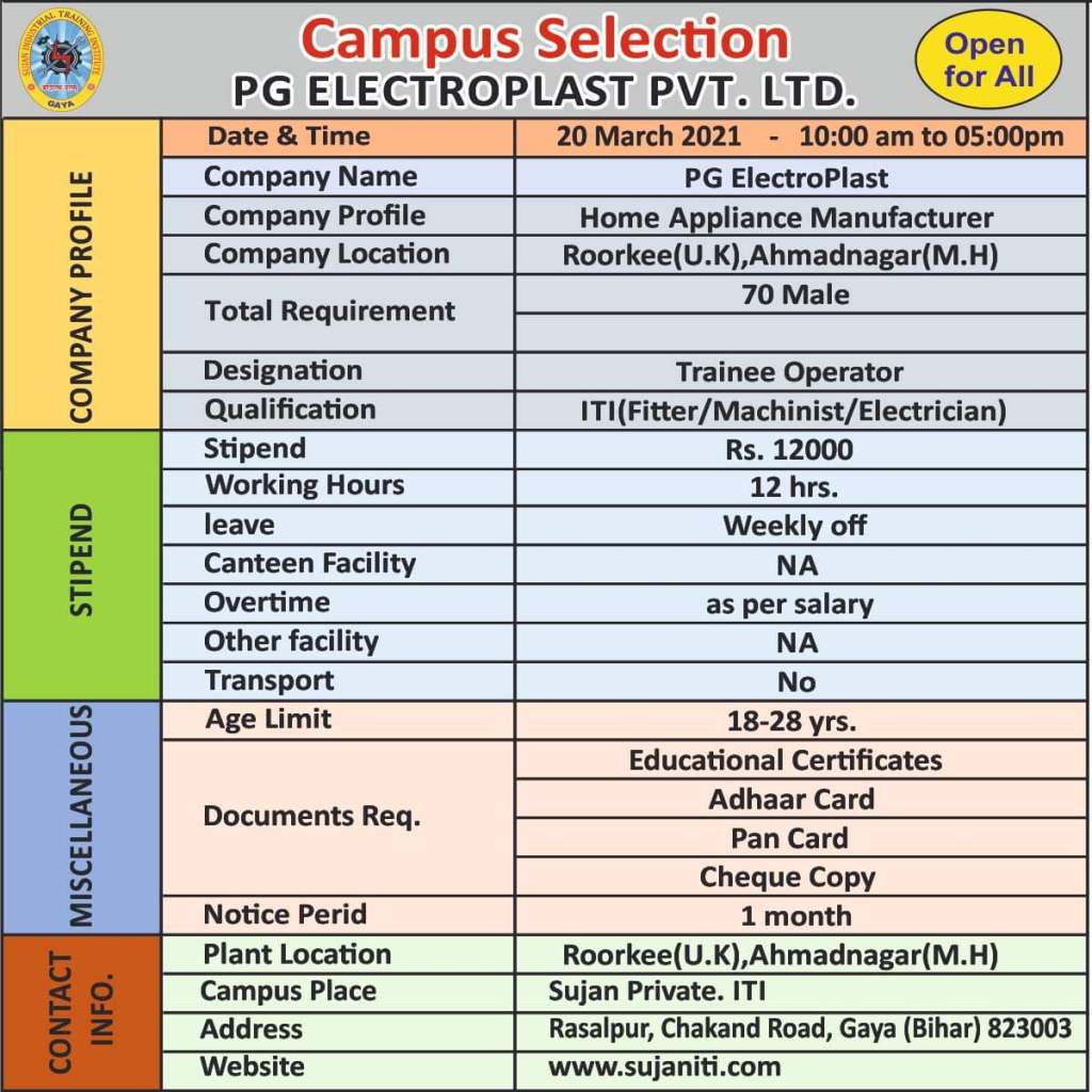 ITI Job Open Campus Drive 2021