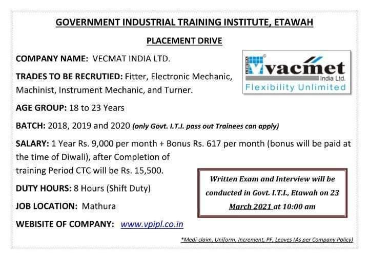 ITI Campus Placement In Govt ITI Etawah 2021