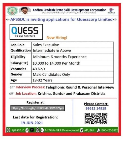 Intermediate Jobs Vacancy In Quesscorp Limited