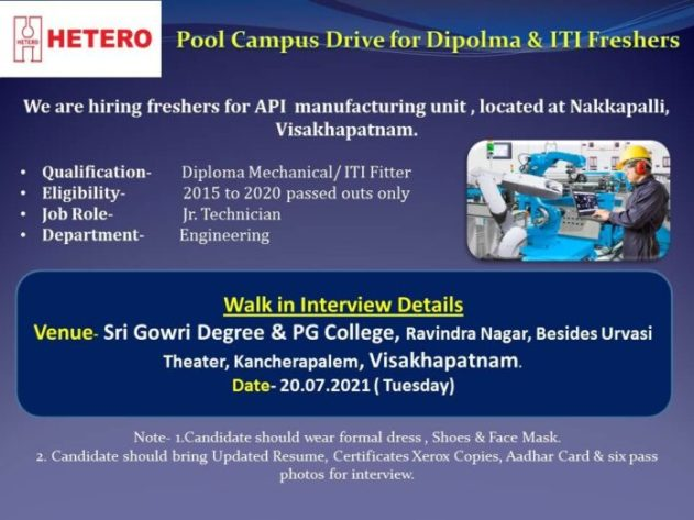 Hetero Drugs Limited Job Campus Placement Drive
