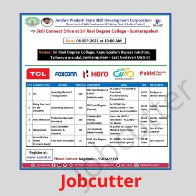 Jobs Recruitment 2021 Walk In Interview 2021