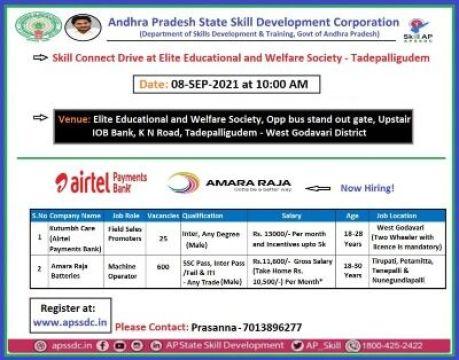 2 Company Jobs Recruitment Male Candidate 2021