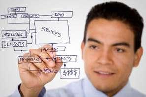Software Product Manager job description, duties, tasks, and responsibilities