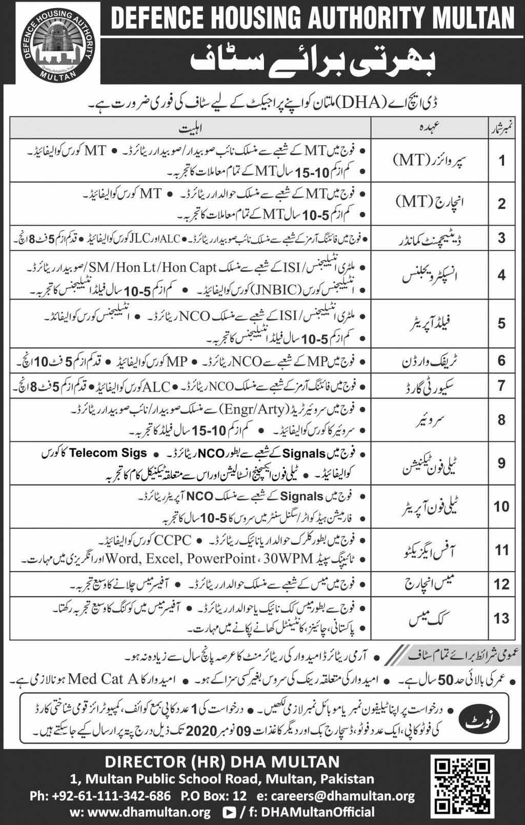 DHA Jobs 2020 Defence Housing Authority Jobs 2020