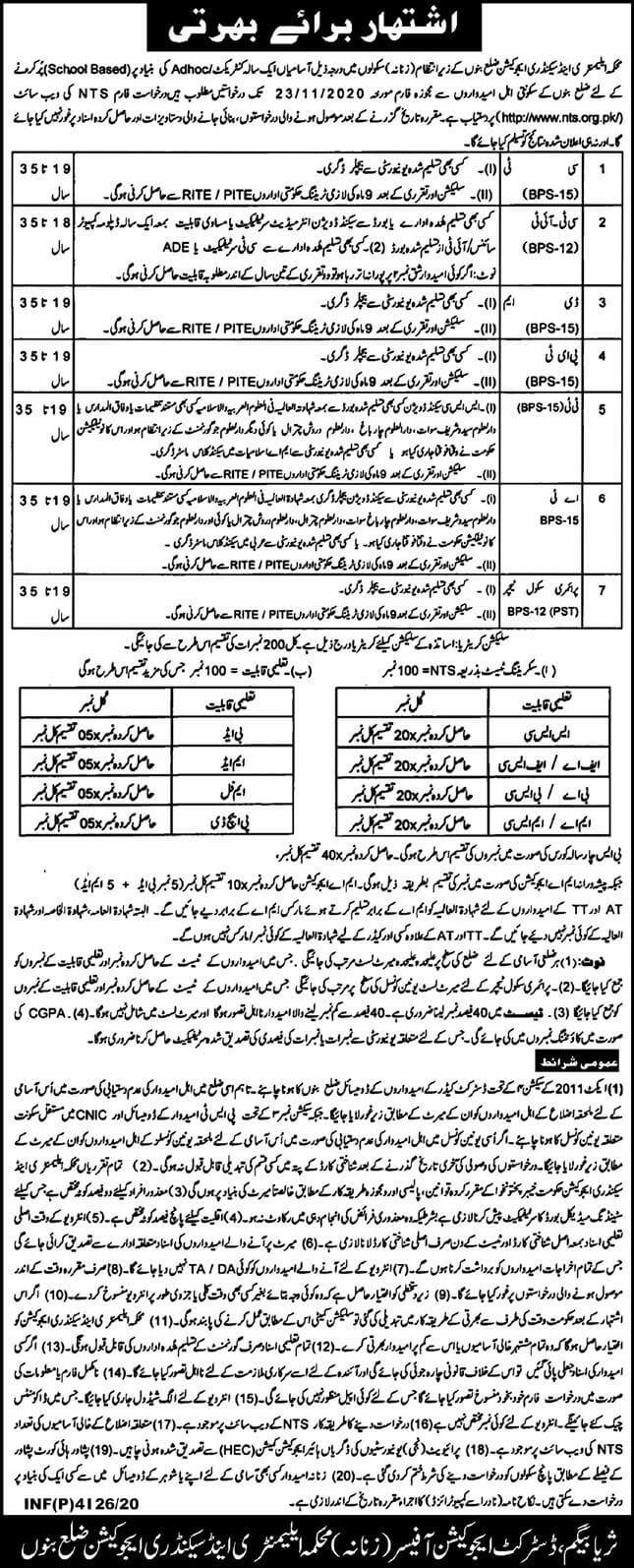Elementary and Secondary Education Bannu Jobs 2020